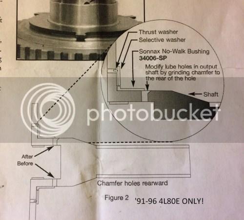 small resolution of 4l80e bushing diagram wiring diagram todays 4l80e th400 tech page 7 the 1947 present chevrolet