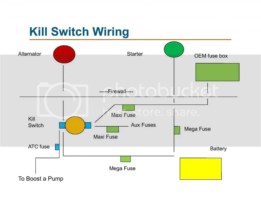 hight resolution of for a regular 2 post kill switch