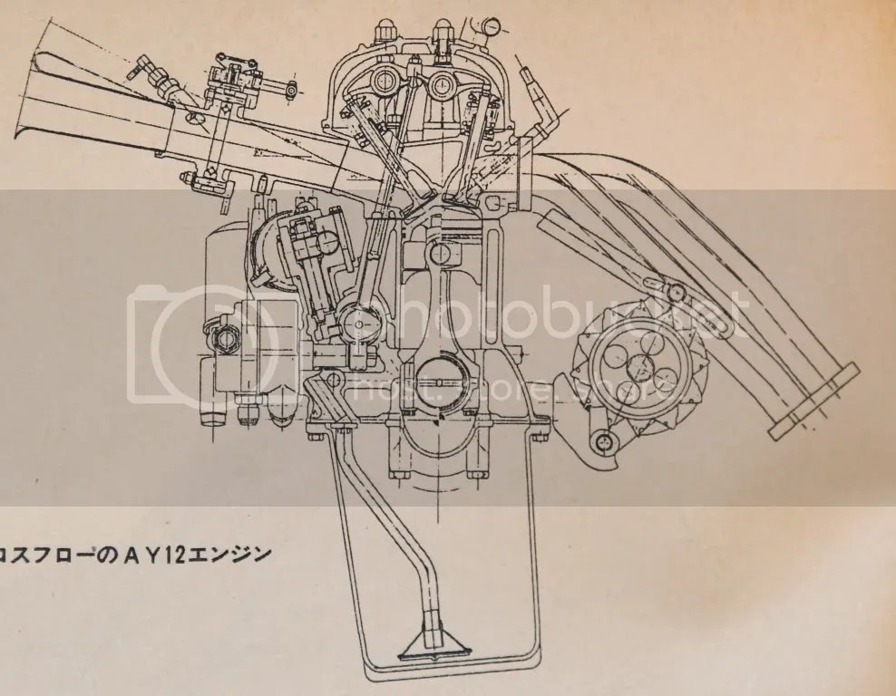 Nissan Master Cylinder Diagram Nissan Free Engine Image For User