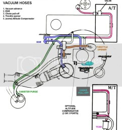 tech wiki vacuum hose routing datsun 1200 club line and or disconnected i have enclosed the diagrams for hose routing [ 870 x 1024 Pixel ]