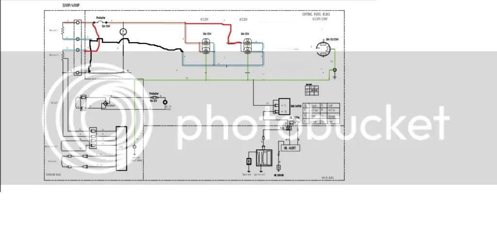 Predator Generator Wiring Diagram