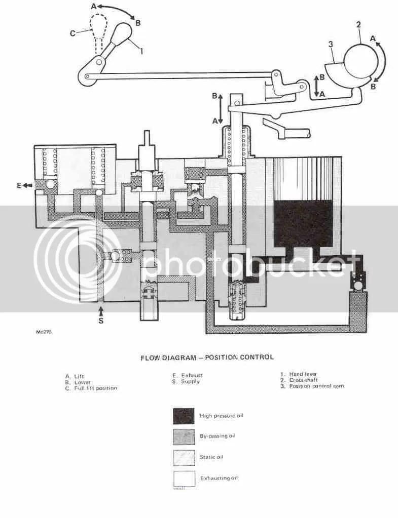 6420 John Deere Hydraulics Diagram. 6420. Tractor Engine