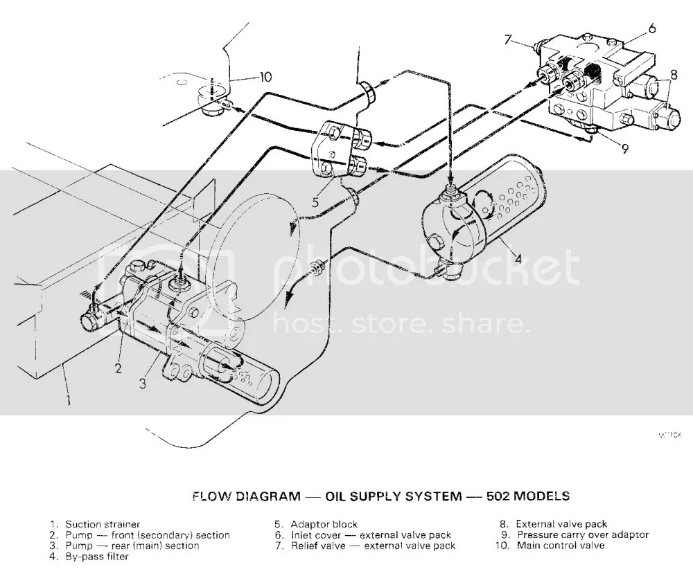 Semi Truck Pigtail Wiring Diagram, Semi, Get Free Image