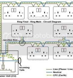kitchen ring wiring diagram wiring diagram database kitchen ring wiring diagram [ 1007 x 847 Pixel ]