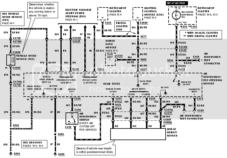 1998 MERCURY GRAND MARQUIS COOLING FAN WIRING DIAGRAM