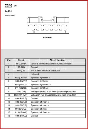 **Color Codes for Radio Wiring** | Body and Interior