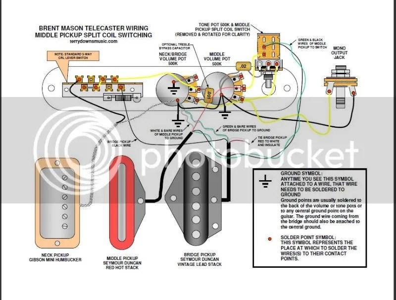 Sg Wiring Diagram Mod Wiring Diagram   cvfree pacificsanitation co