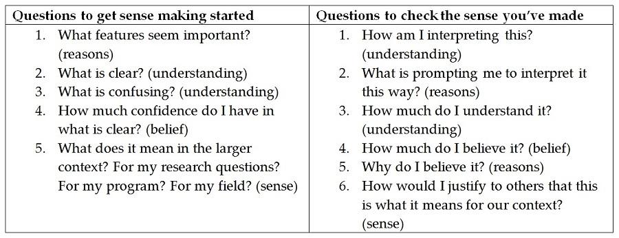 laursen_sense-making-questions