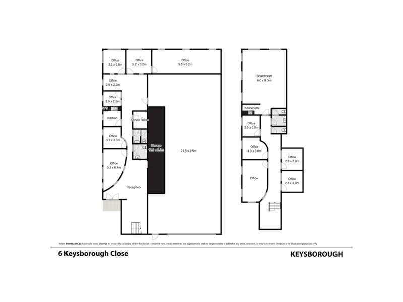 Sold Industrial & Warehouse Property at 6 Keysborough