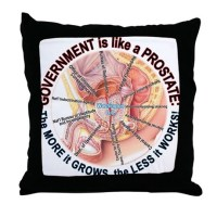 Government Prostate Throw Pillow by rightleaning