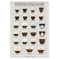 Espresso Wall Art | Espresso Wall Decor