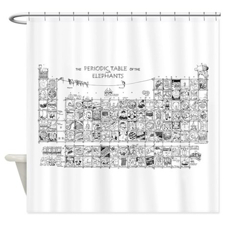 Educational Shower Curtains Educational Fabric Shower Curtain Liner
