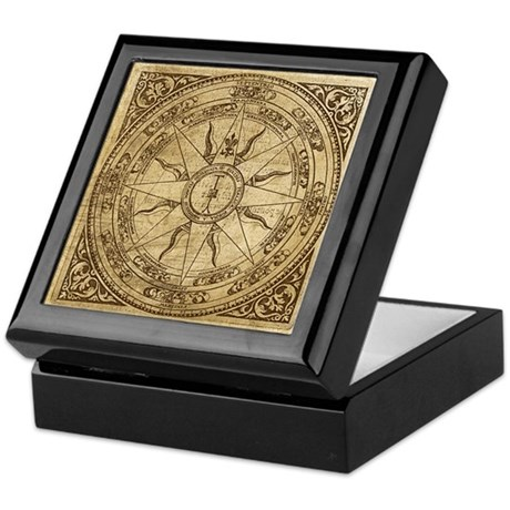 Compass Keepsake Boxes. Compass Jewelry Boxes. Decorative Keepsake Boxes