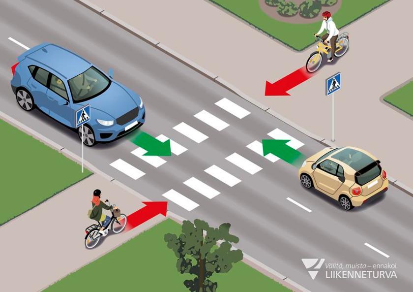 Kuvassa vanhan lain mukaisia pyörätien jatkeita, joissa pyörätien jatke on merkitty ajoratamaalauksin, mutta risteyksessä ei ole väistämistä osoittavaa liikennemerkkiä. Kuva Jussi Kaakinen/Liikenneturva.