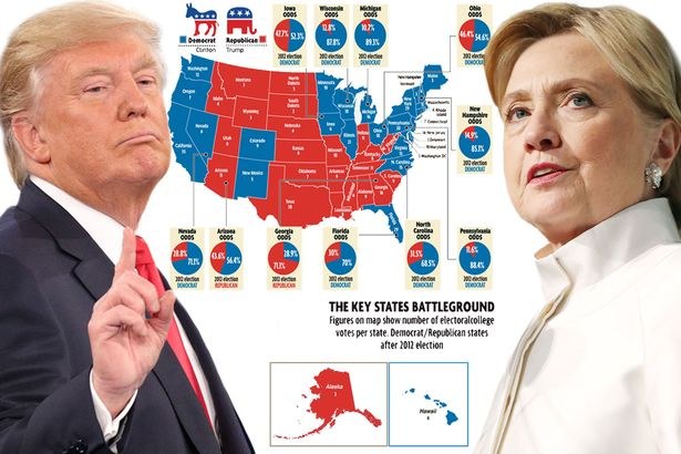 Donald Trump and Hillary Clinton with US Election State map