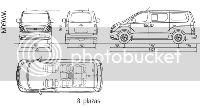 Nissan vanette cargo medidas interiores