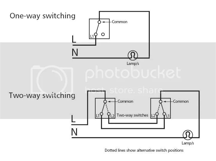 1 way light switch wiring diagram harley davidson golf cart carburetor stairs toyskids co 2 swtching using core and earth diynot forums
