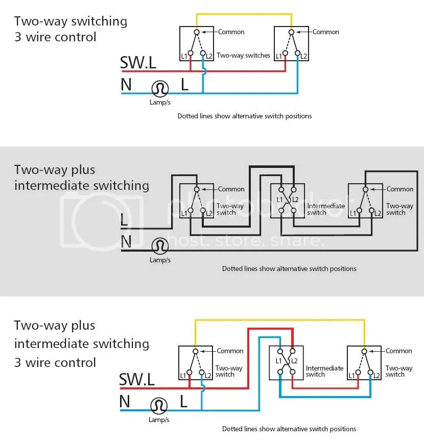 intermediate switch wiring diagram uk the crucible plot sticky confusion diynot forums