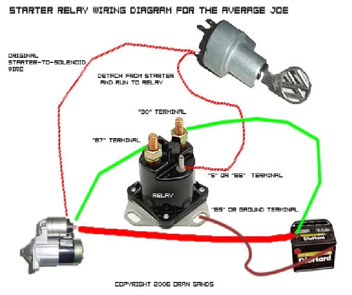 heatsoak cole hersee solenoid wiring diagram efcaviation com starter solenoid wiring diagram for lawn mower at alyssarenee.co