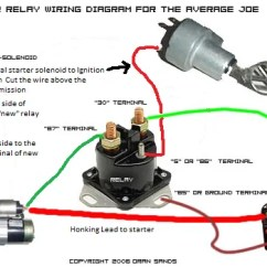 Wire Diagram Ford Starter Solenoid Relay Switch Variac Wiring Ca Davidforlife De Rh 1 Ennosbobbelparty1