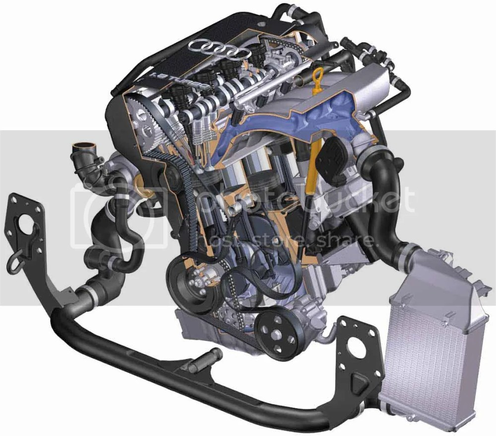 medium resolution of audi b5 1 8l engine diagram wiring library 2004 audi a4 1 8t engine diagram images