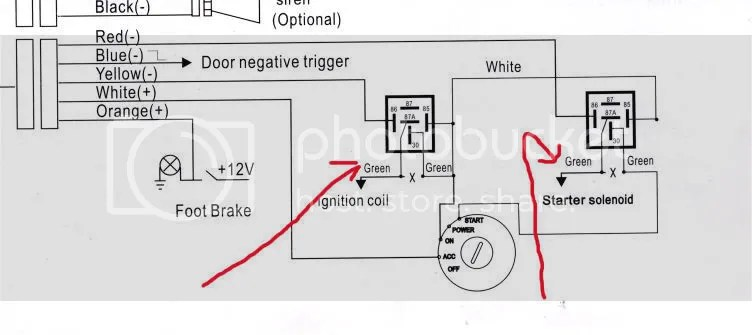 any car alarm fitters on here ? need help with a few wires