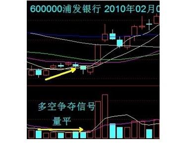 股票成交量VOL指標怎麼看? - 壹讀