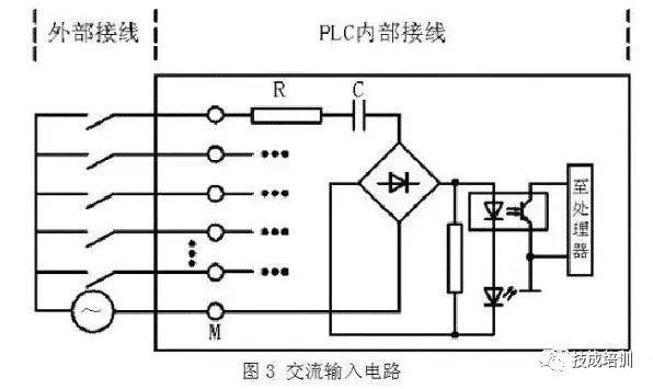 PLC接線與NPN,PNP接近開關的電路控制圖,就是這麼有料! - 壹讀