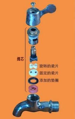 水龍頭漏水怎麼辦? 常見水龍頭漏水情況及4種解決方法 - 壹讀