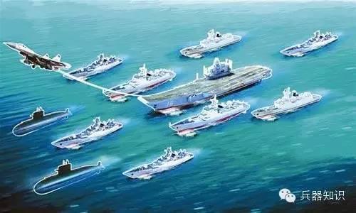 你知道一個標準的航母戰鬥群都包含哪些編制單位嗎? - 壹讀