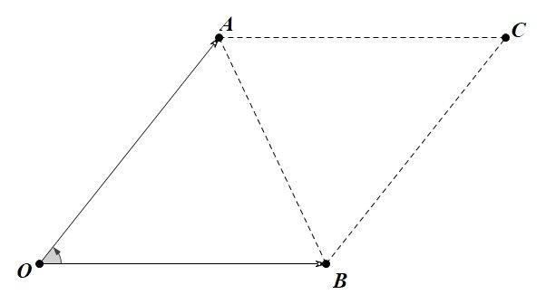 【平面向量】向量的外積與三角形的面積 - 壹讀