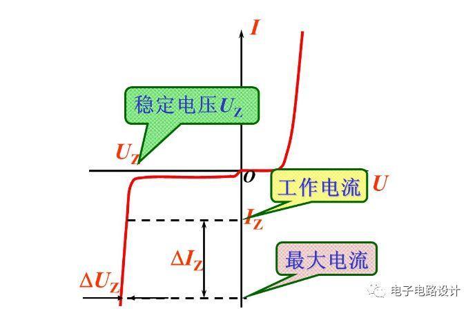 穩壓二極體工作原理,應用電路,過壓保護電路介紹 - 壹讀