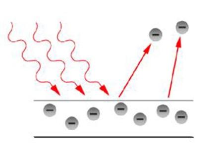 電學中的一個有趣的知識點-外光電效應 - 壹讀
