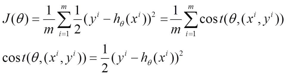[Math] 常見的幾種最優化方法 - 壹讀