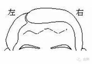 原來額頭上的皺紋也與運勢相關 - 壹讀