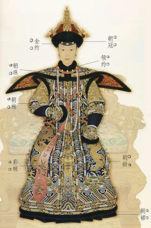 清朝皇室的奢華穿戴,簡直亮了! - 壹讀