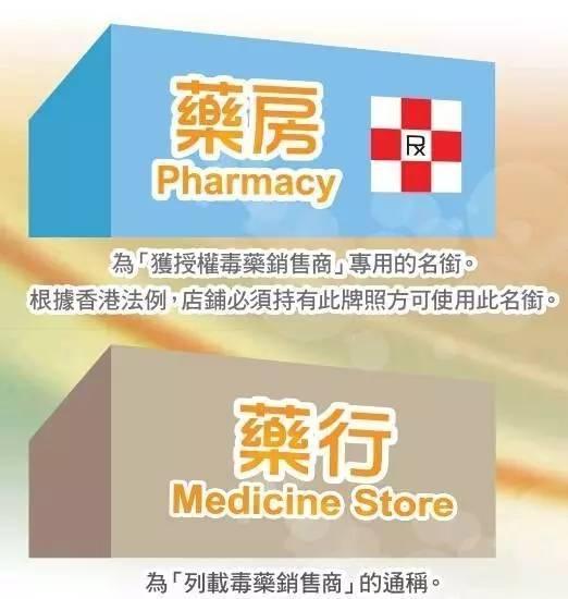 去香港買藥千萬別去這!他們居然這樣騙廣州人,買藥一定要小心 - 壹讀