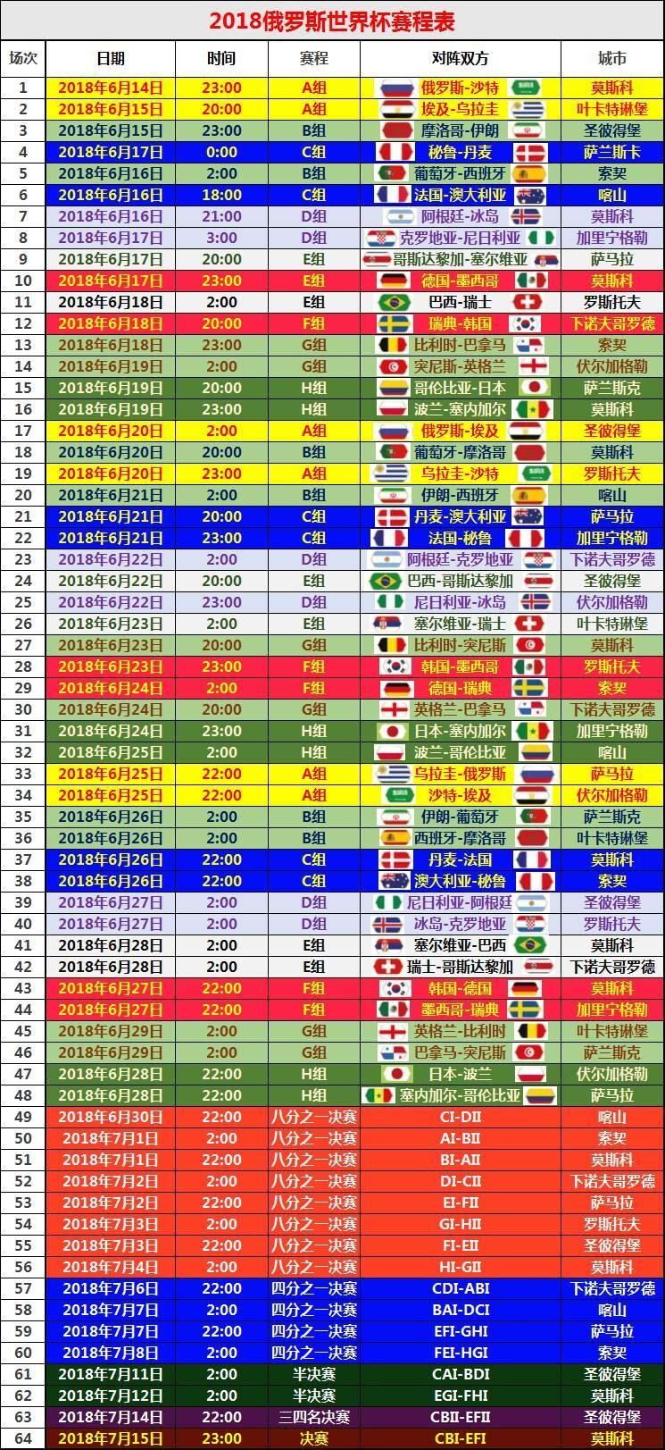 2018俄羅斯世界盃最新賽程表(收藏版) - 壹讀