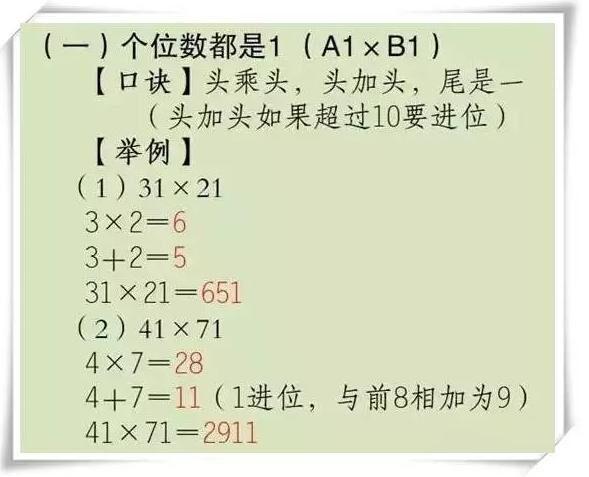 博士媽媽太有才!自創「3秒速算法」。比99乘法表實用一萬倍! - 壹讀