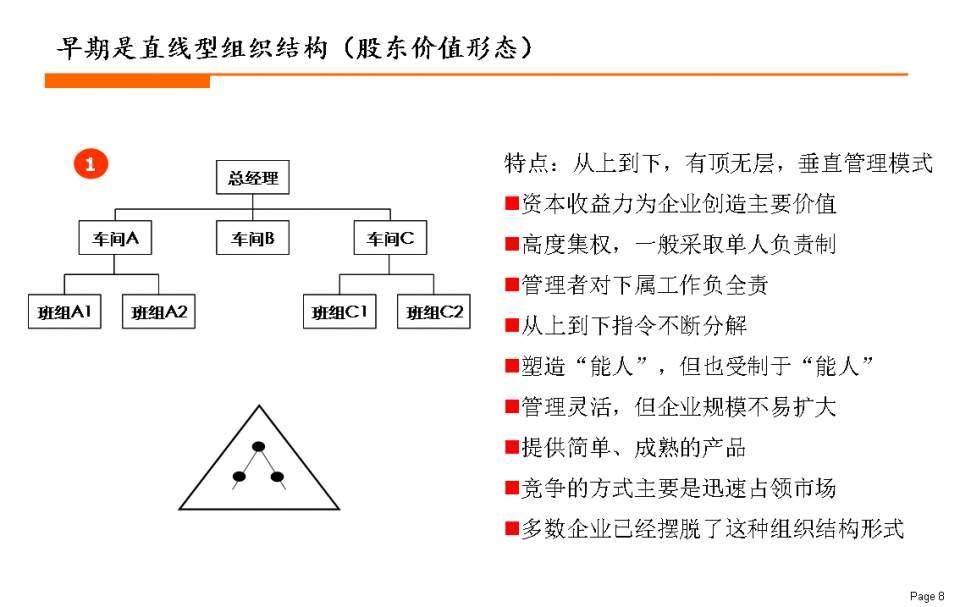 組織結構辨析與新結構案例(阿米巴,合弄制,美軍……) - 壹讀
