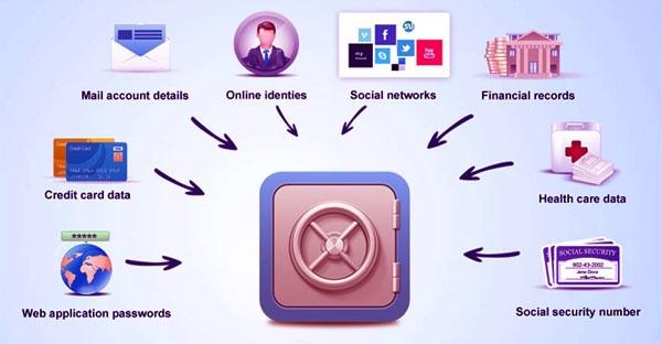 全平臺最佳密碼管理工具大全:支持 Windows、Linux、Mac、Android、iOS 以及企業應用 - 壹讀