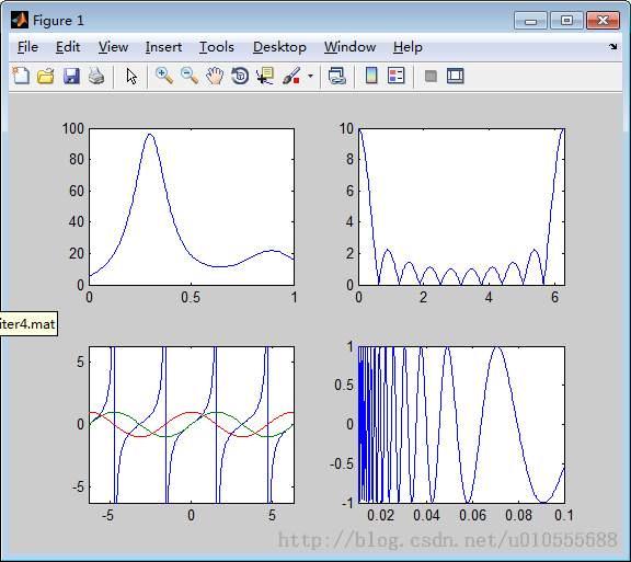 Matlab學習筆記 繪圖函數詳解 - 壹讀