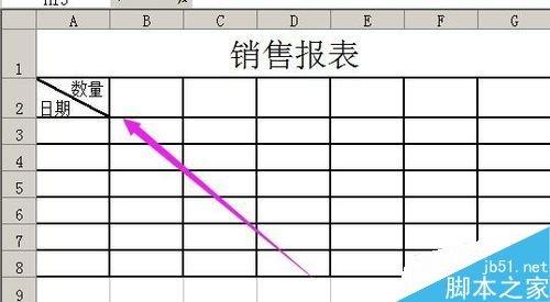 在excel中的單元格里加上斜線分割內容的方法 - 壹讀