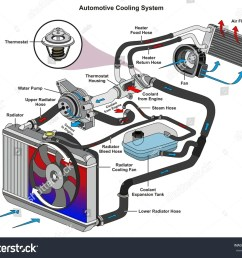bmw x5 coolant system diagram [ 1500 x 1248 Pixel ]