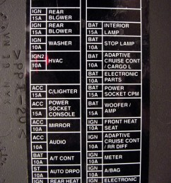 2004 nissan armada fuse panel diagram wiring diagrams operations 2014 nissan pathfinder fuse box diagram 2004 [ 1104 x 1472 Pixel ]