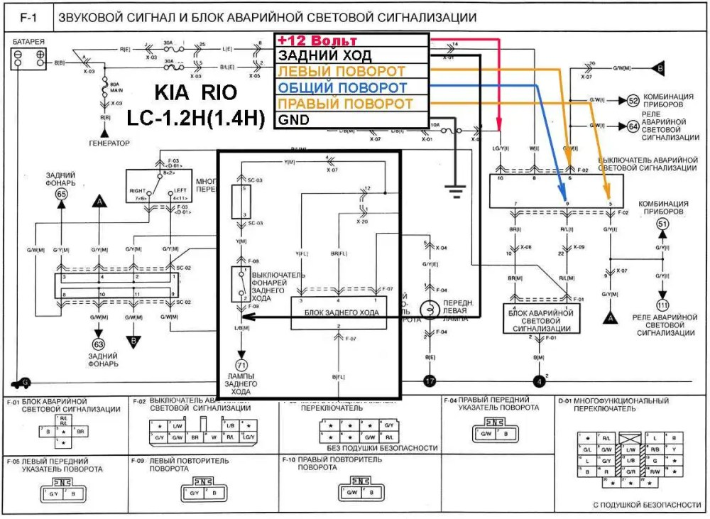 medium resolution of 2005 rio starter wire diagram