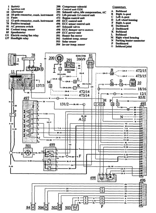 small resolution of 1995 volvo 940 wiring diagram enthusiast wiring diagrams u2022 1990 volvo 240 radio wire color