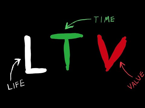 Learning This Changed My Business - LTV (What's customer lifetime value?)
