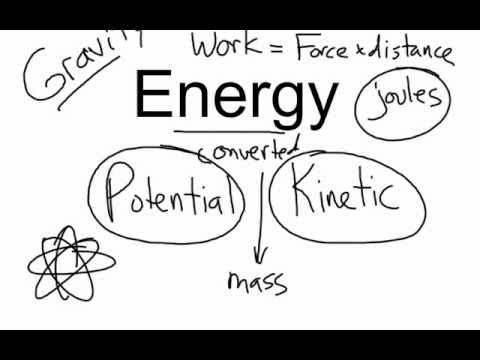 Potential & Kinetic Energy — bozemanscience