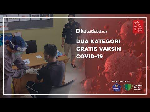 Dua Kategori Gratis Vaksin Covid-19 | Katadata Indonesia